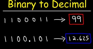 How to Convert Decimal to Binary and Binary to Decimal