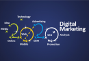 Top 5 Digital Marketing Companies 2020 In UK