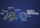 Top 5 Digital Marketing Companies 2020 In UK