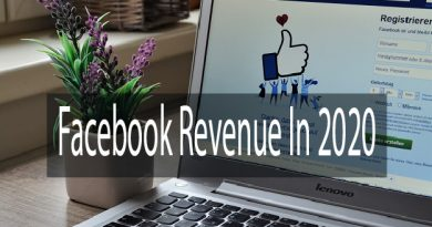 Return revenue using Facebook