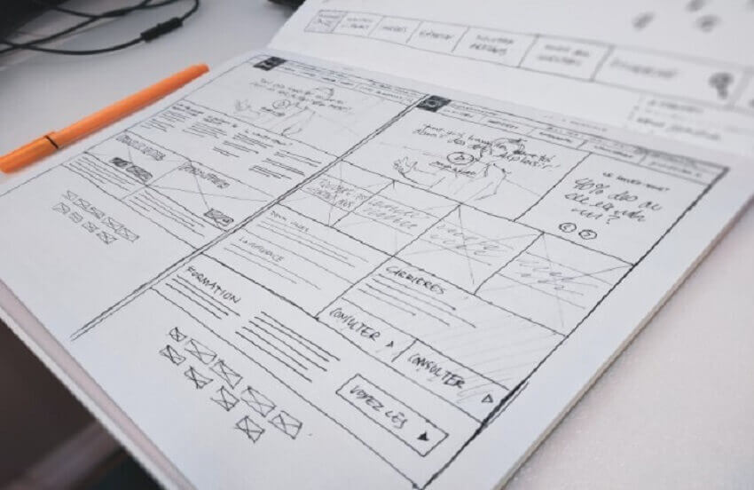 Mobile App Wireframing: Why It's Important for App Success?