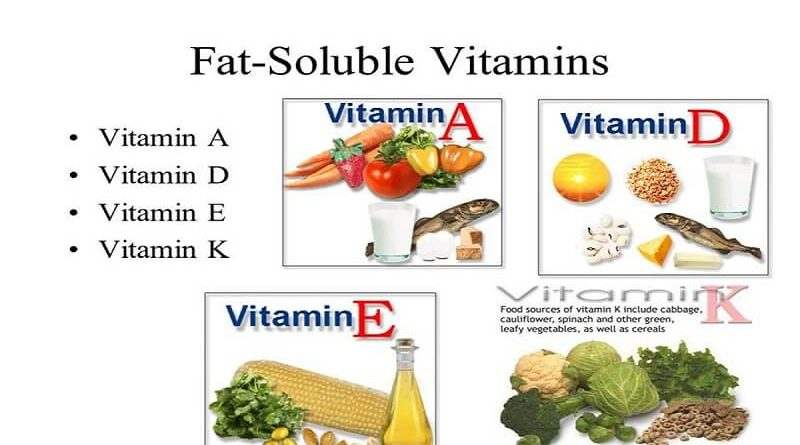 Water Soluble and Fat Soluble